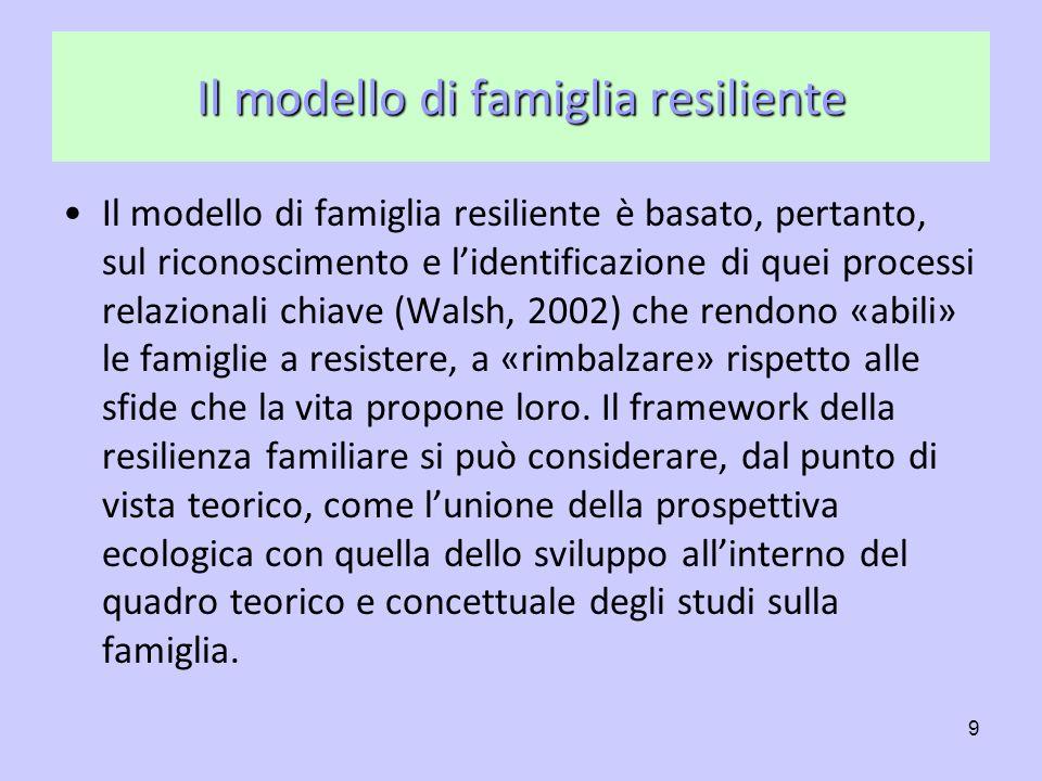 9 Il modello di famiglia resiliente Il modello di famiglia resiliente è basato, pertanto, sul riconoscimento e lidentificazione di quei processi relaz