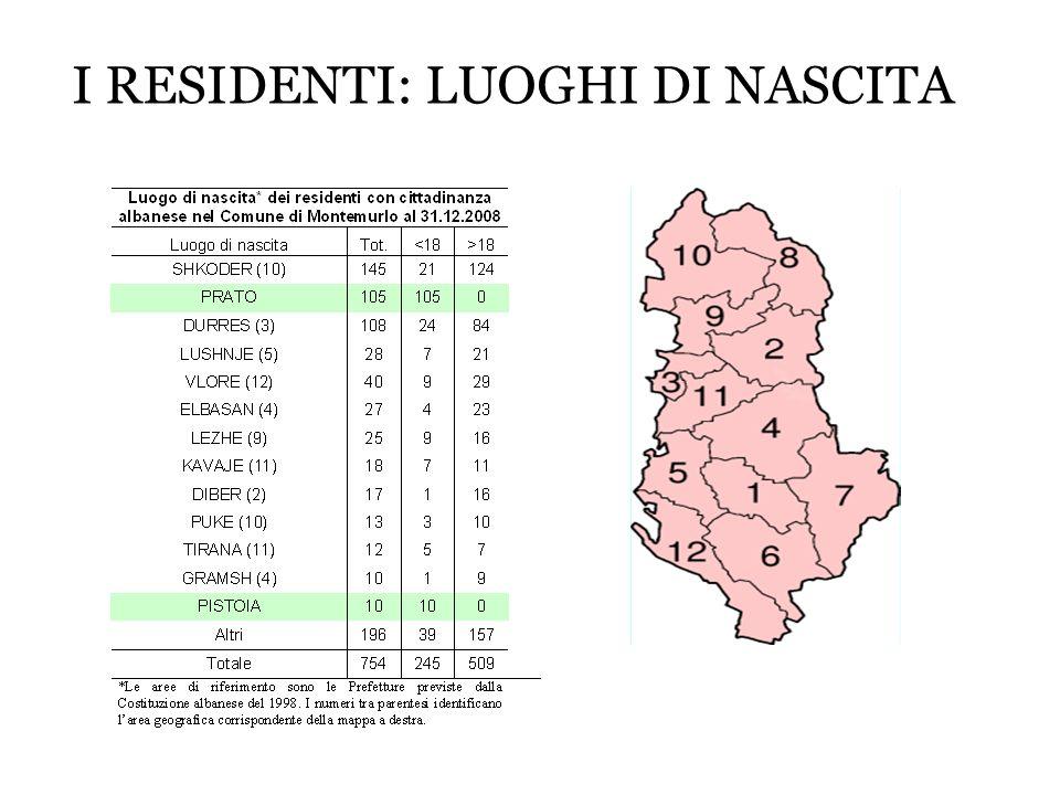 I RESIDENTI: LUOGHI DI NASCITA