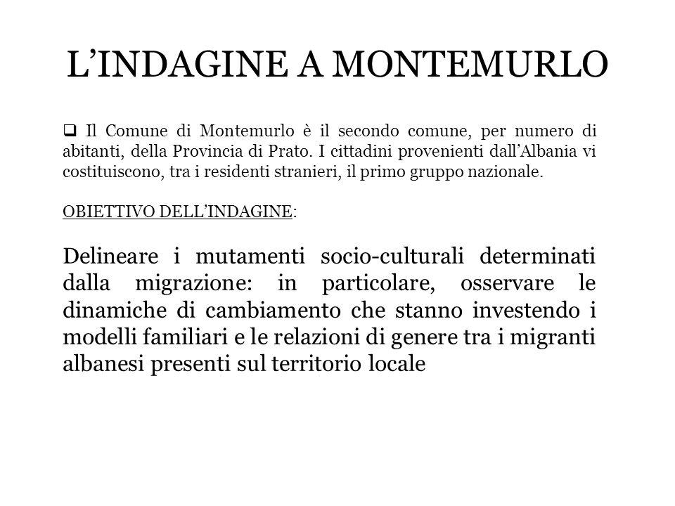 LINDAGINE A MONTEMURLO Il Comune di Montemurlo è il secondo comune, per numero di abitanti, della Provincia di Prato. I cittadini provenienti dallAlba