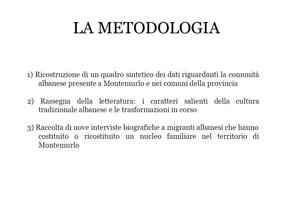 LA METODOLOGIA 1) Ricostruzione di un quadro sintetico dei dati riguardanti la comunità albanese presente a Montemurlo e nei comuni della provincia 2)