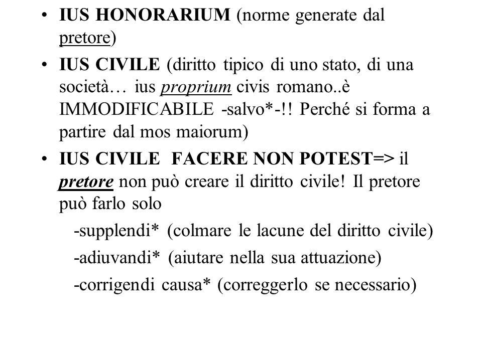 IUS HONORARIUM (norme generate dal pretore) IUS CIVILE (diritto tipico di uno stato, di una società… ius proprium civis romano..è IMMODIFICABILE -salvo*-!.