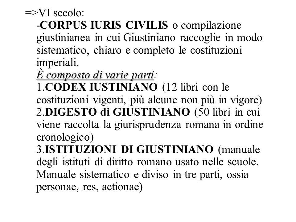 È composto di varie parti =>VI secolo: -CORPUS IURIS CIVILIS o compilazione giustinianea in cui Giustiniano raccoglie in modo sistematico, chiaro e completo le costituzioni imperiali.