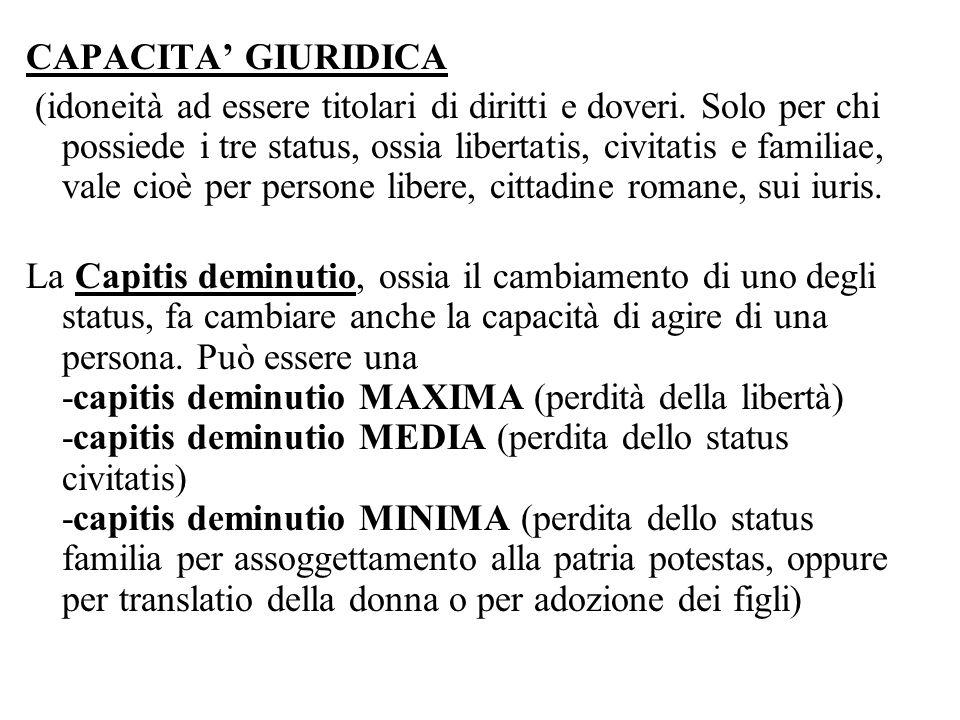 CAPACITA GIURIDICA (idoneità ad essere titolari di diritti e doveri. Solo per chi possiede i tre status, ossia libertatis, civitatis e familiae, vale