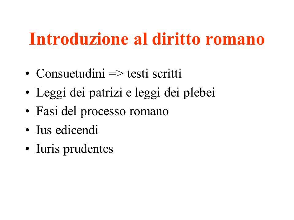 Introduzione al diritto romano Consuetudini => testi scritti Leggi dei patrizi e leggi dei plebei Fasi del processo romano Ius edicendi Iuris prudente