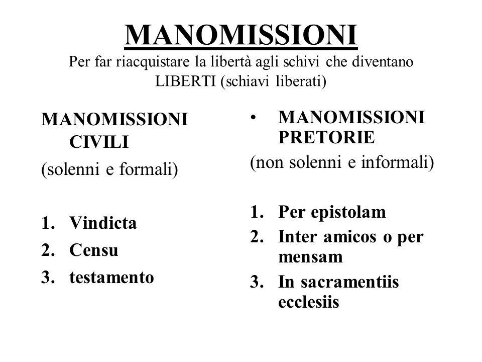 MANOMISSIONI Per far riacquistare la libertà agli schivi che diventano LIBERTI (schiavi liberati) MANOMISSIONI CIVILI (solenni e formali) 1.Vindicta 2.Censu 3.testamento MANOMISSIONI PRETORIE (non solenni e informali) 1.Per epistolam 2.Inter amicos o per mensam 3.In sacramentiis ecclesiis