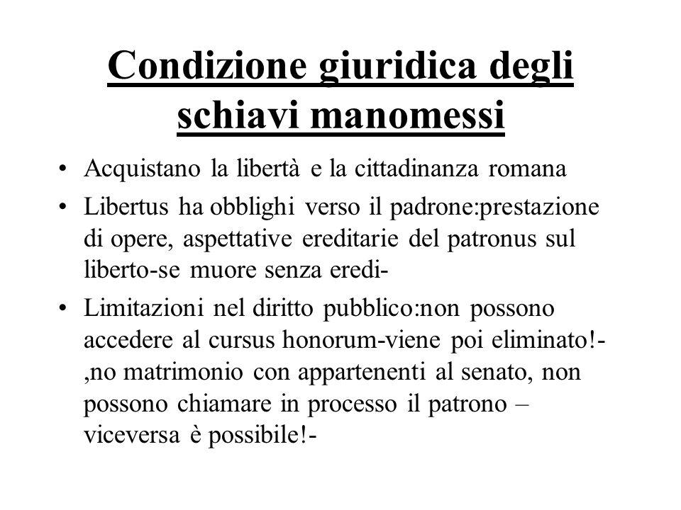 Condizione giuridica degli schiavi manomessi Acquistano la libertà e la cittadinanza romana Libertus ha obblighi verso il padrone:prestazione di opere