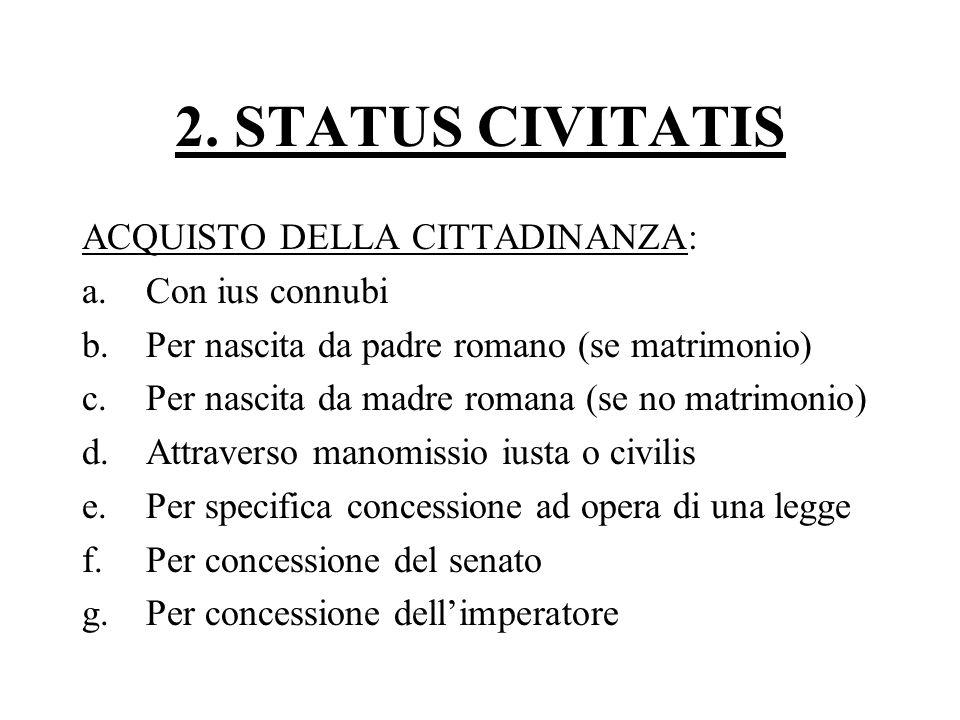 2. STATUS CIVITATIS ACQUISTO DELLA CITTADINANZA: a.Con ius connubi b.Per nascita da padre romano (se matrimonio) c.Per nascita da madre romana (se no