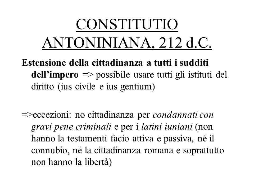 CONSTITUTIO ANTONINIANA, 212 d.C. Estensione della cittadinanza a tutti i sudditi dellimpero => possibile usare tutti gli istituti del diritto (ius ci
