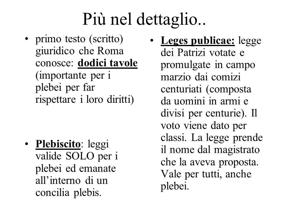 Più nel dettaglio.. primo testo (scritto) giuridico che Roma conosce: dodici tavole (importante per i plebei per far rispettare i loro diritti) Plebis