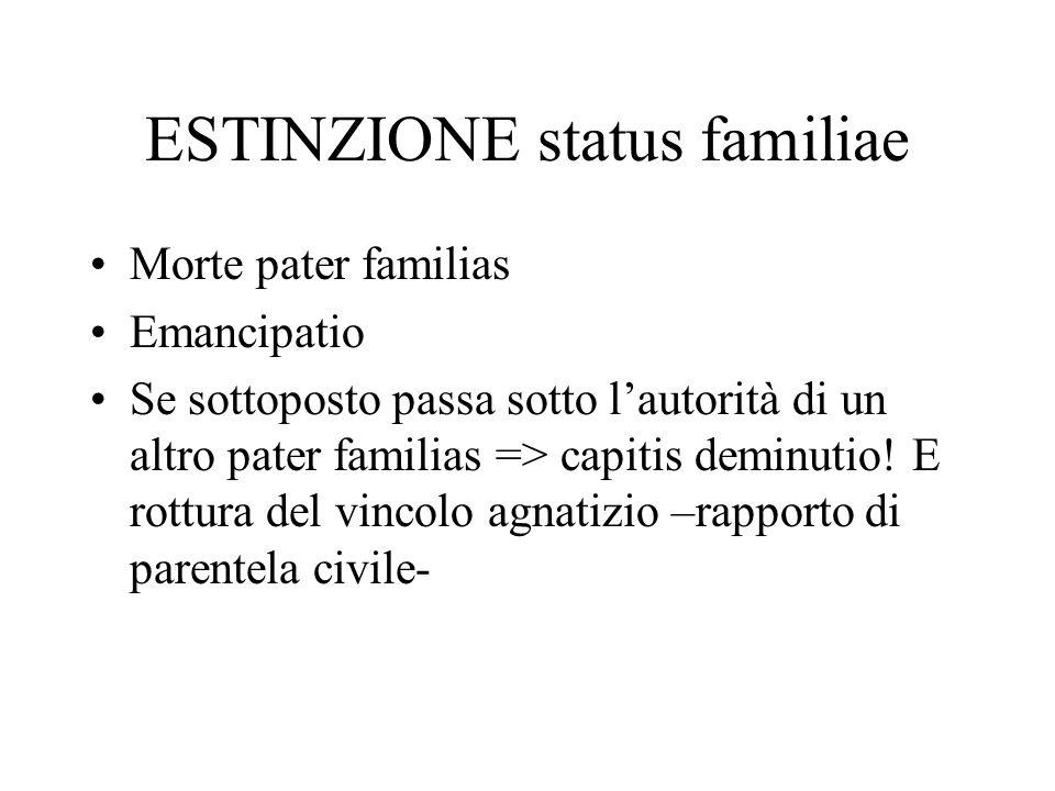 ESTINZIONE status familiae Morte pater familias Emancipatio Se sottoposto passa sotto lautorità di un altro pater familias => capitis deminutio.