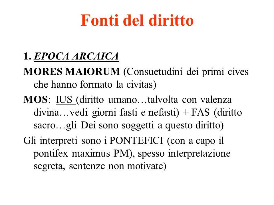 Fonti del diritto 1. EPOCA ARCAICA MORES MAIORUM (Consuetudini dei primi cives che hanno formato la civitas) MOS: IUS (diritto umano…talvolta con vale