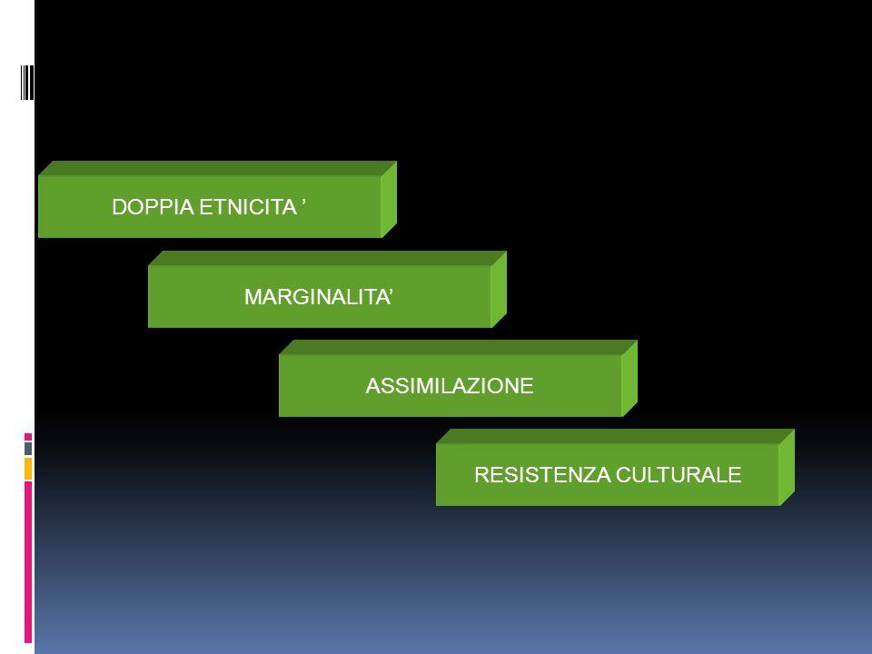 DOPPIA ETNICITA MARGINALITA ASSIMILAZIONE RESISTENZA CULTURALE