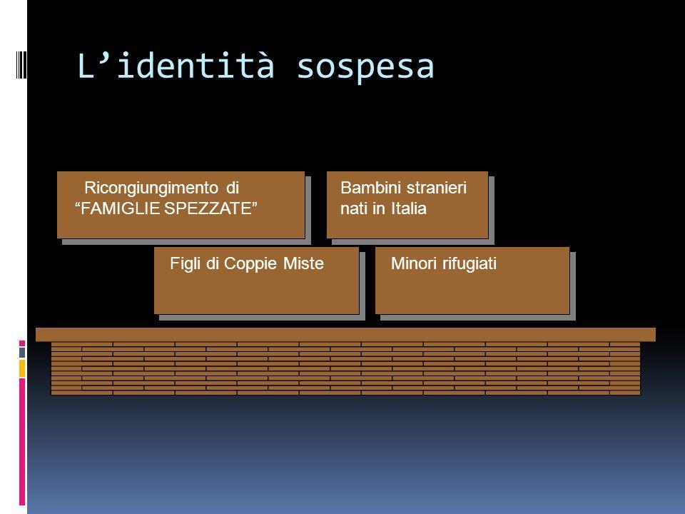 Lidentità sospesa Ricongiungimento di FAMIGLIE SPEZZATE Ricongiungimento di FAMIGLIE SPEZZATE Bambini stranieri nati in Italia Bambini stranieri nati