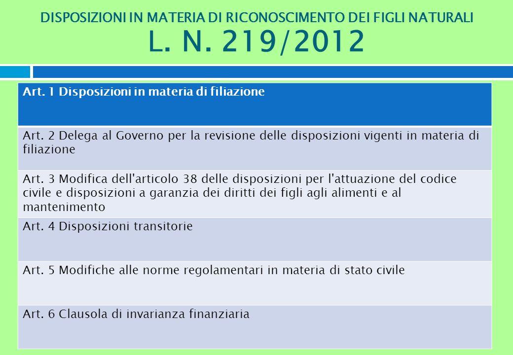 DISPOSIZIONI IN MATERIA DI RICONOSCIMENTO DEI FIGLI NATURALI L. N. 219/2012 Art. 1 Disposizioni in materia di filiazione Art. 2 Delega al Governo per