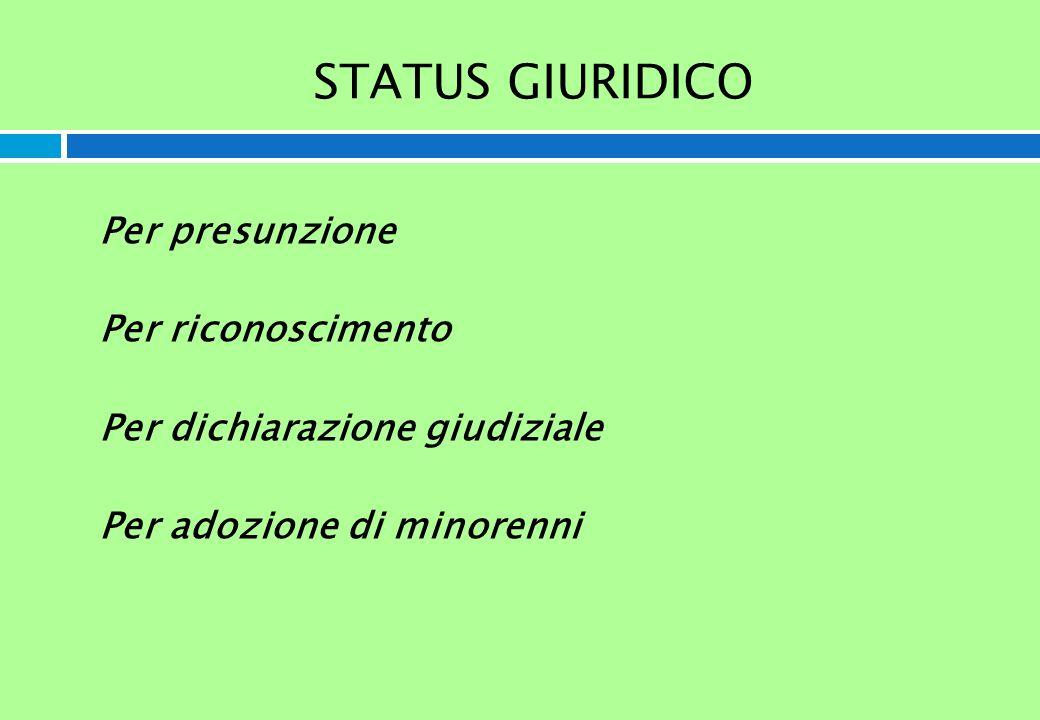 STATUS GIURIDICO Per presunzione Per riconoscimento Per dichiarazione giudiziale Per adozione di minorenni