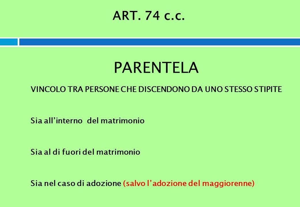 ART. 74 c.c. PARENTELA VINCOLO TRA PERSONE CHE DISCENDONO DA UNO STESSO STIPITE Sia allinterno del matrimonio Sia al di fuori del matrimonio Sia nel c