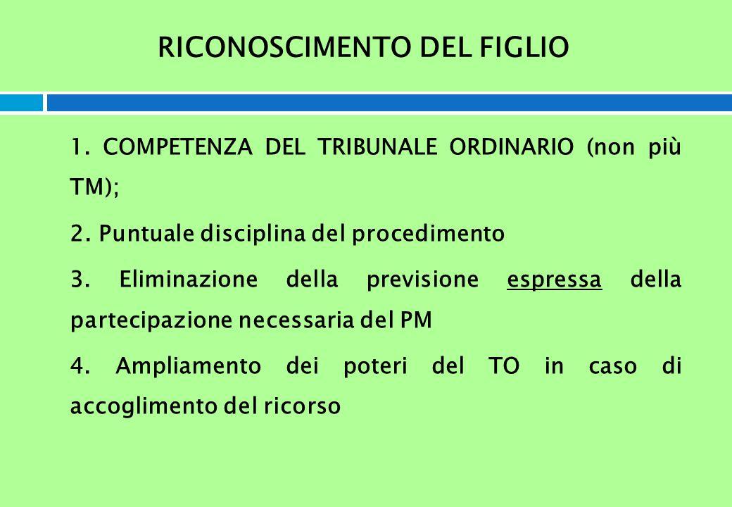 RICONOSCIMENTO DEL FIGLIO 1. COMPETENZA DEL TRIBUNALE ORDINARIO (non più TM); 2. Puntuale disciplina del procedimento 3. Eliminazione della previsione