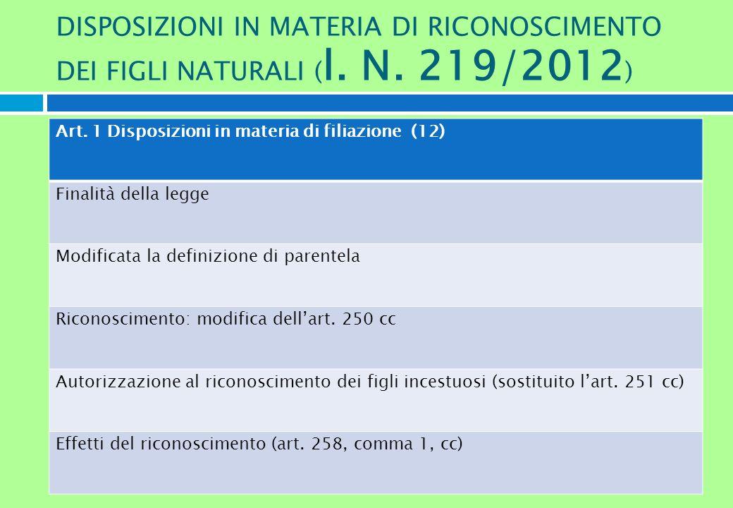 DISPOSIZIONI IN MATERIA DI RICONOSCIMENTO DEI FIGLI NATURALI ( l. N. 219/2012 ) Art. 1 Disposizioni in materia di filiazione (12) Finalità della legge