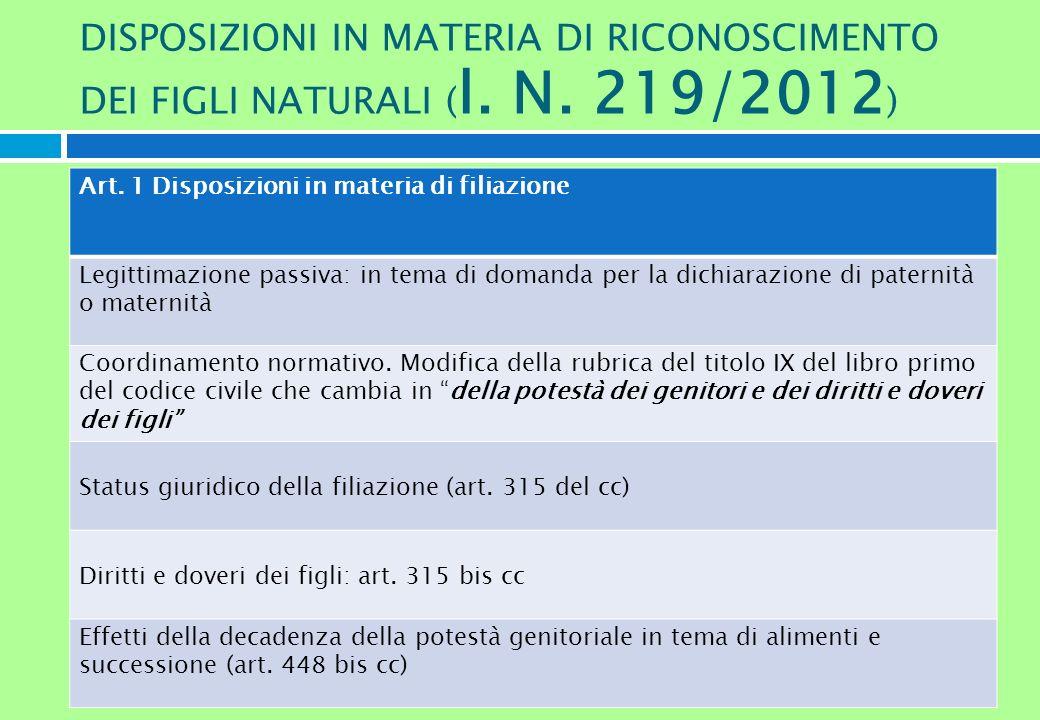 DISPOSIZIONI IN MATERIA DI RICONOSCIMENTO DEI FIGLI NATURALI ( l. N. 219/2012 ) Art. 1 Disposizioni in materia di filiazione Legittimazione passiva: i