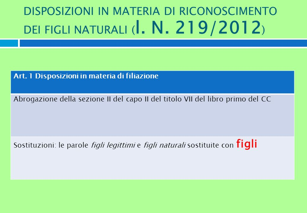 DISPOSIZIONI IN MATERIA DI RICONOSCIMENTO DEI FIGLI NATURALI ( l. N. 219/2012 ) Art. 1 Disposizioni in materia di filiazione Abrogazione della sezione