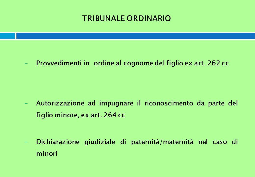 TRIBUNALE ORDINARIO -Provvedimenti in ordine al cognome del figlio ex art. 262 cc -Autorizzazione ad impugnare il riconoscimento da parte del figlio m