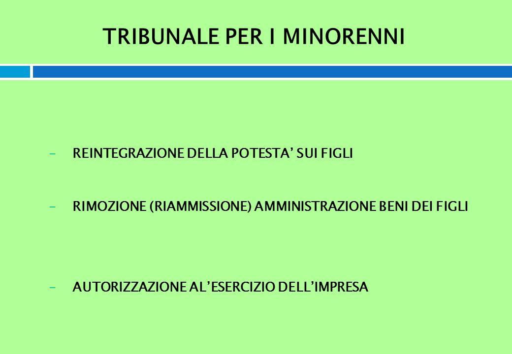 TRIBUNALE PER I MINORENNI -REINTEGRAZIONE DELLA POTESTA SUI FIGLI -RIMOZIONE (RIAMMISSIONE) AMMINISTRAZIONE BENI DEI FIGLI -AUTORIZZAZIONE ALESERCIZIO