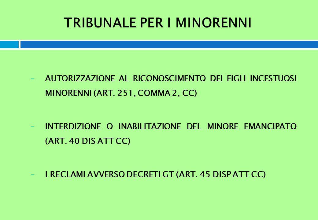 TRIBUNALE PER I MINORENNI -AUTORIZZAZIONE AL RICONOSCIMENTO DEI FIGLI INCESTUOSI MINORENNI (ART. 251, COMMA 2, CC) -INTERDIZIONE O INABILITAZIONE DEL