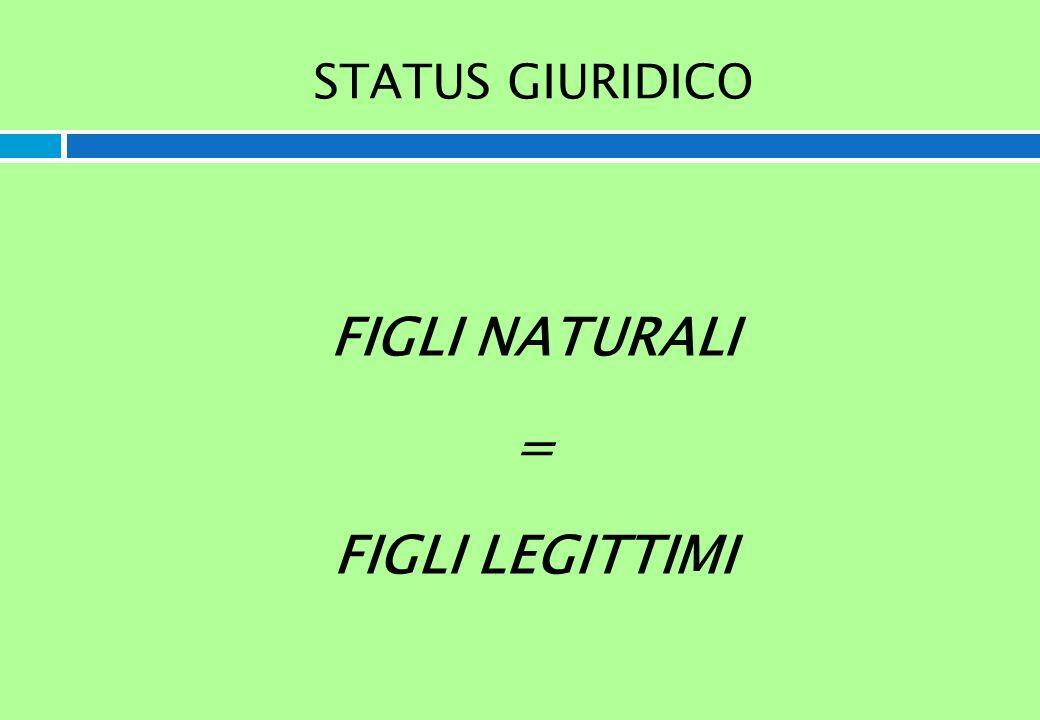 STATUS GIURIDICO FIGLI NATURALI = FIGLI LEGITTIMI