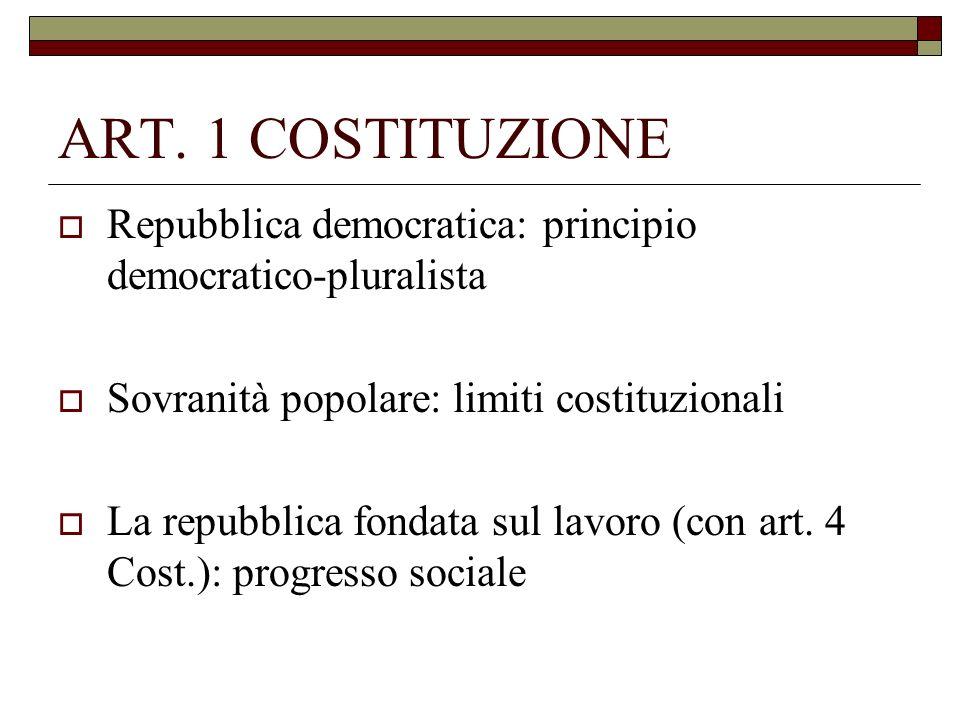 ART. 1 COSTITUZIONE Repubblica democratica: principio democratico-pluralista Sovranità popolare: limiti costituzionali La repubblica fondata sul lavor