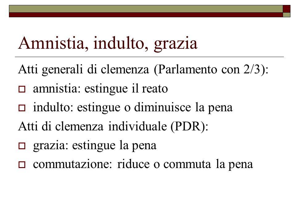 Amnistia, indulto, grazia Atti generali di clemenza (Parlamento con 2/3): amnistia: estingue il reato indulto: estingue o diminuisce la pena Atti di c