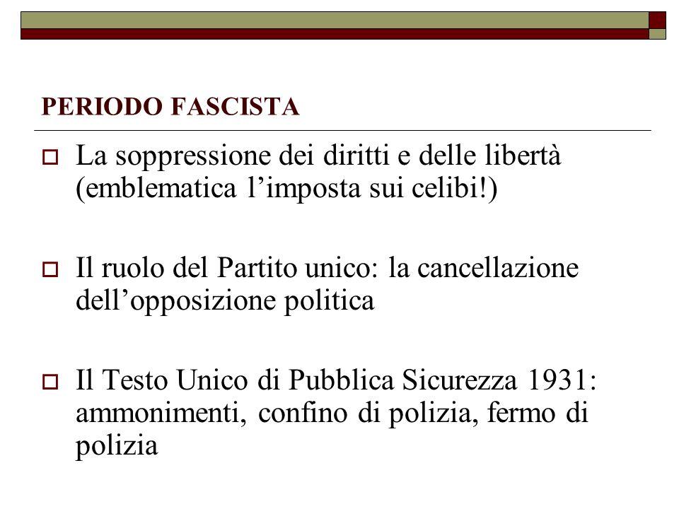 PERIODO FASCISTA La soppressione dei diritti e delle libertà (emblematica limposta sui celibi!) Il ruolo del Partito unico: la cancellazione delloppos