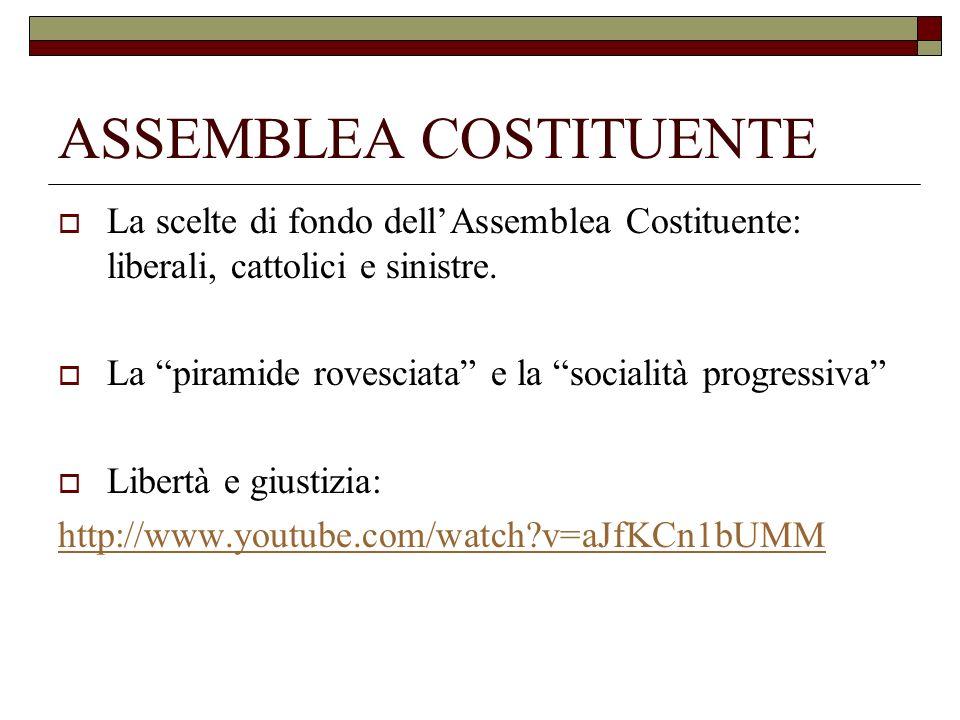 ASSEMBLEA COSTITUENTE La scelte di fondo dellAssemblea Costituente: liberali, cattolici e sinistre. La piramide rovesciata e la socialità progressiva
