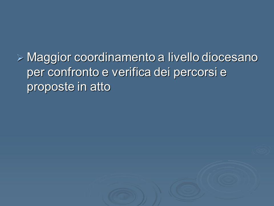 Maggior coordinamento a livello diocesano per confronto e verifica dei percorsi e proposte in atto Maggior coordinamento a livello diocesano per confronto e verifica dei percorsi e proposte in atto