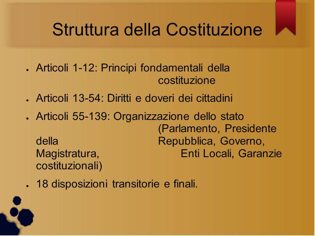 Struttura della Costituzione Articoli 1-12: Principi fondamentali della costituzione Articoli 13-54: Diritti e doveri dei cittadini Articoli 55-139: O