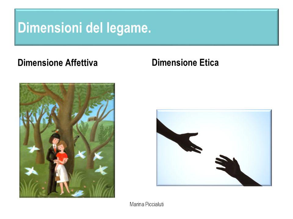 Dimensioni del legame. Dimensione AffettivaDimensione Etica Marina Piccialuti