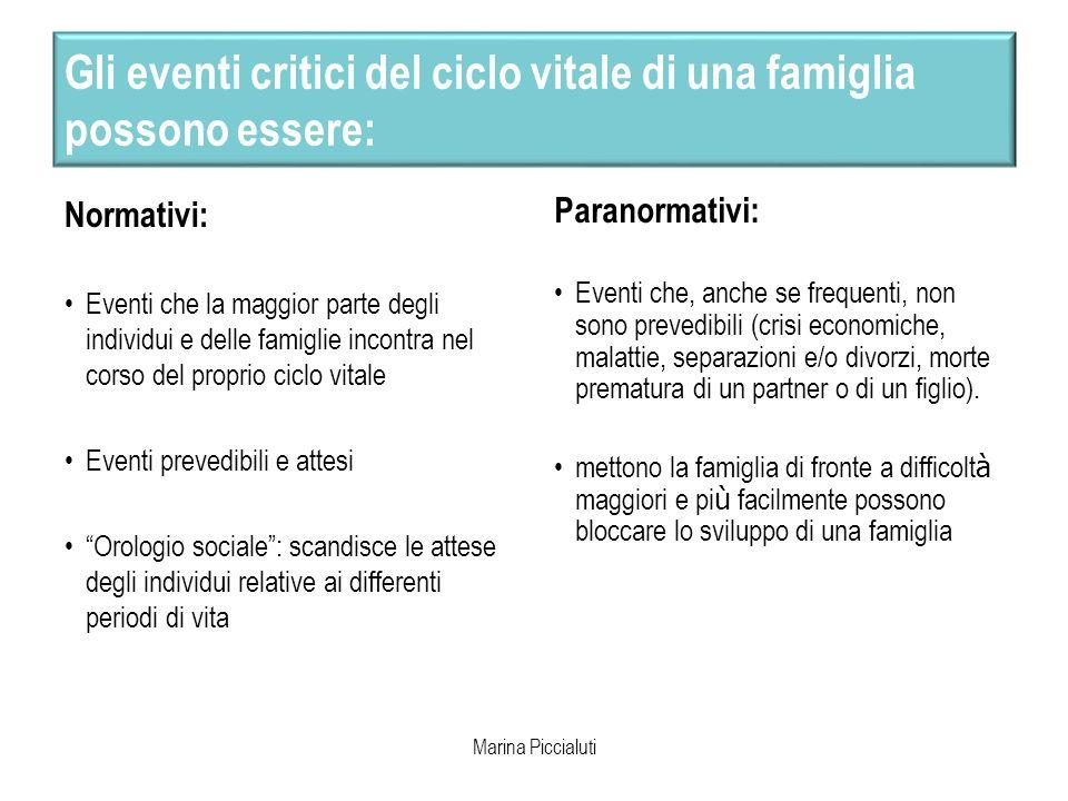 Gli eventi critici del ciclo vitale di una famiglia possono essere: Normativi: Eventi che la maggior parte degli individui e delle famiglie incontra n