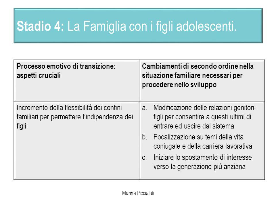 Stadio 4: La Famiglia con i figli adolescenti. Processo emotivo di transizione: aspetti cruciali Cambiamenti di secondo ordine nella situazione famili
