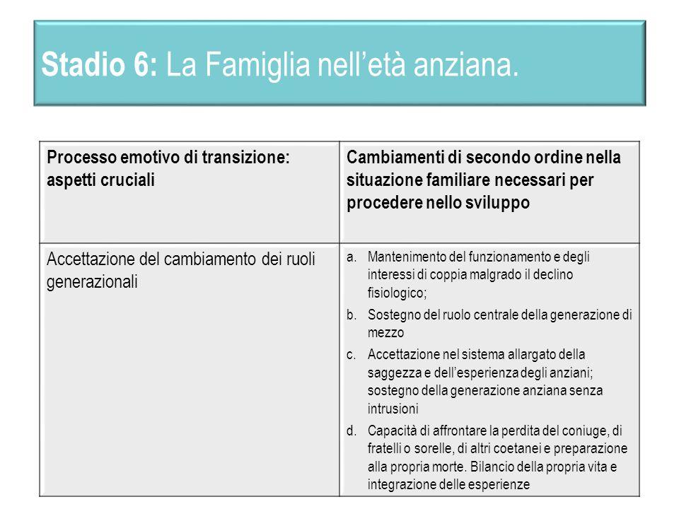 Stadio 6: La Famiglia nelletà anziana. Processo emotivo di transizione: aspetti cruciali Cambiamenti di secondo ordine nella situazione familiare nece