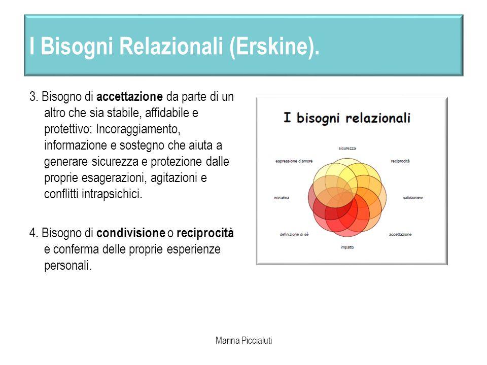 I Bisogni Relazionali (Erskine). 3. Bisogno di accettazione da parte di un altro che sia stabile, affidabile e protettivo: Incoraggiamento, informazio