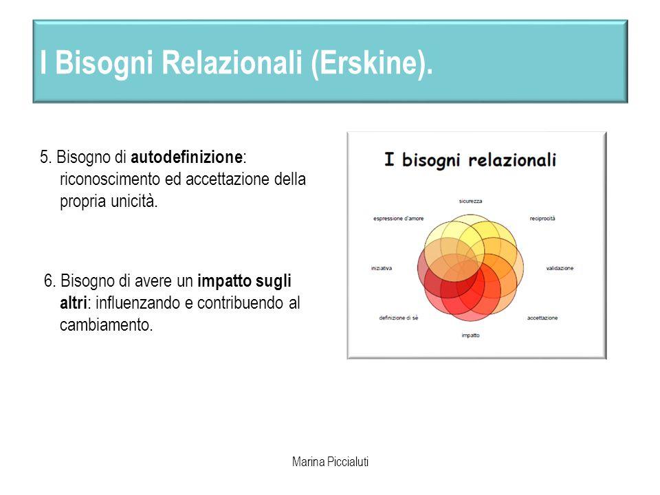 I Bisogni Relazionali (Erskine). 5. Bisogno di autodefinizione : riconoscimento ed accettazione della propria unicità. 6. Bisogno di avere un impatto