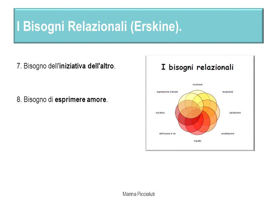 I Bisogni Relazionali (Erskine). 7. Bisogno dell' iniziativa dell'altro. 8. Bisogno di esprimere amore. Marina Piccialuti