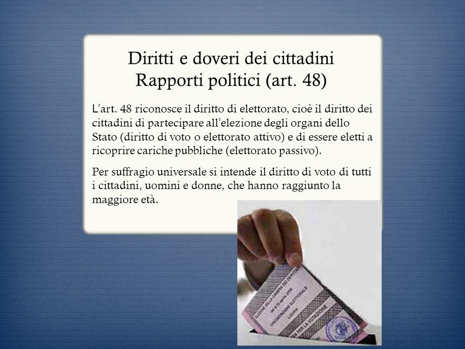 Diritti e doveri dei cittadini Rapporti politici (art. 48) L art. 48 riconosce il diritto di elettorato, cioè il diritto dei cittadini di partecipare