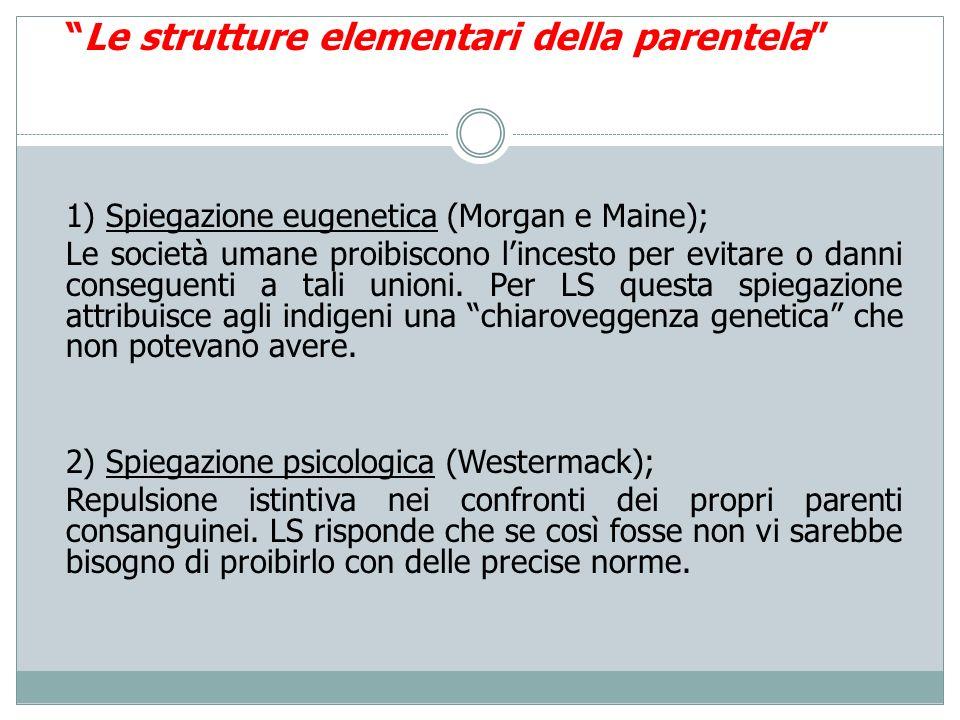 Le strutture elementari della parentela 1) Spiegazione eugenetica (Morgan e Maine); Le società umane proibiscono lincesto per evitare o danni consegue