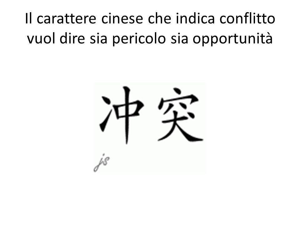 Il carattere cinese che indica conflitto vuol dire sia pericolo sia opportunità