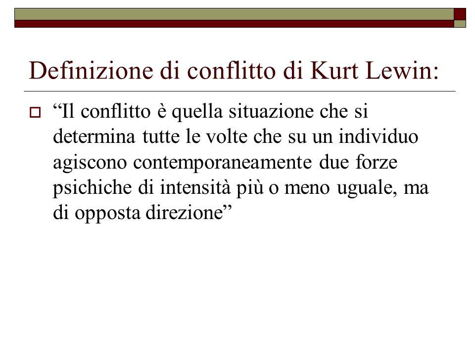 Definizione di conflitto di Kurt Lewin: Il conflitto è quella situazione che si determina tutte le volte che su un individuo agiscono contemporaneamente due forze psichiche di intensità più o meno uguale, ma di opposta direzione