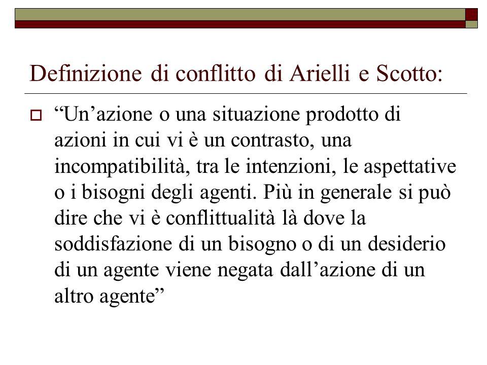 Definizione di conflitto di Arielli e Scotto: Unazione o una situazione prodotto di azioni in cui vi è un contrasto, una incompatibilità, tra le intenzioni, le aspettative o i bisogni degli agenti.