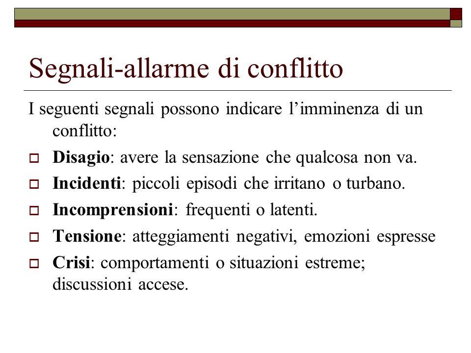 Segnali-allarme di conflitto I seguenti segnali possono indicare limminenza di un conflitto: Disagio: avere la sensazione che qualcosa non va. Inciden