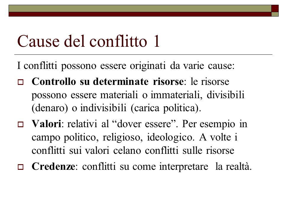 Cause del conflitto 1 I conflitti possono essere originati da varie cause: Controllo su determinate risorse: le risorse possono essere materiali o imm