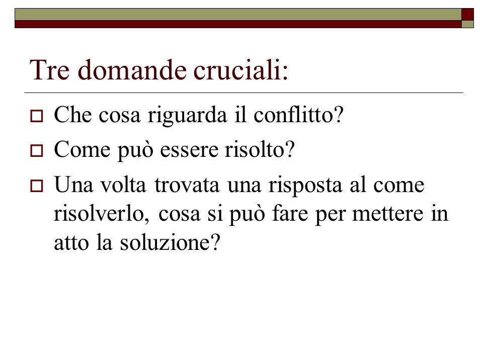 Tre domande cruciali: Che cosa riguarda il conflitto? Come può essere risolto? Una volta trovata una risposta al come risolverlo, cosa si può fare per