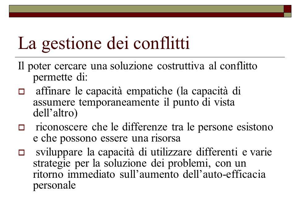 La gestione dei conflitti Il poter cercare una soluzione costruttiva al conflitto permette di: affinare le capacità empatiche (la capacità di assumere